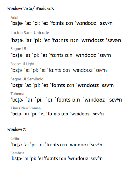 Samples of IPA transcriptions in various fonts