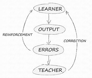 mistakes-feedback-model-2.jpg